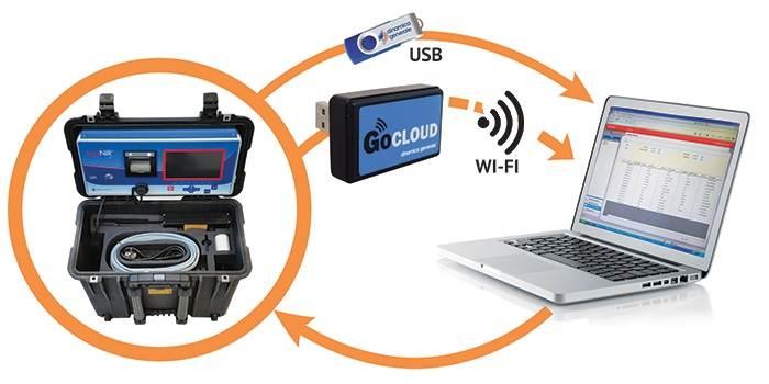AgriNIR™, Portable NIR Analyzers